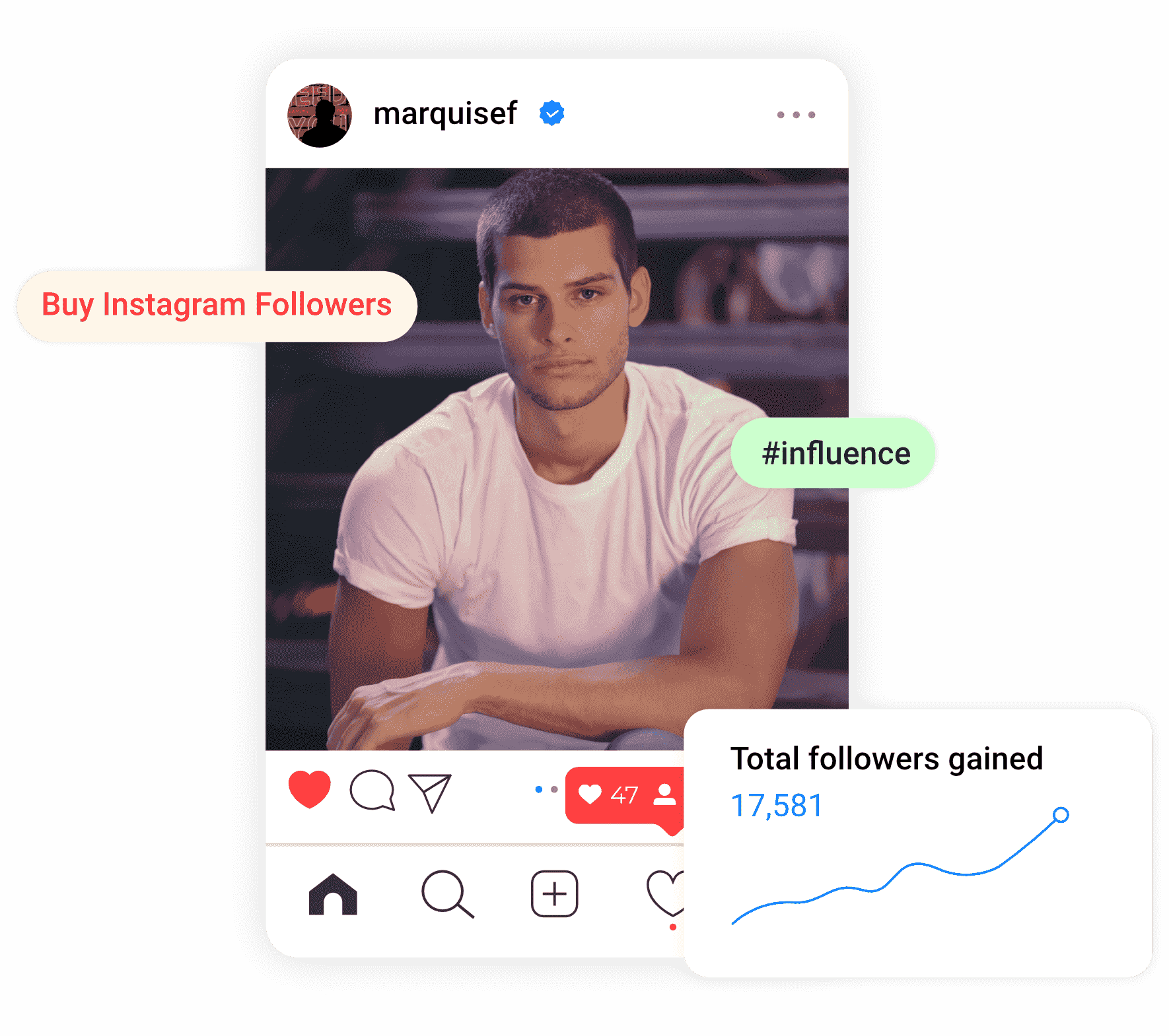 an image of marquisef who purchased instagram followers from buysellshoutouts.com